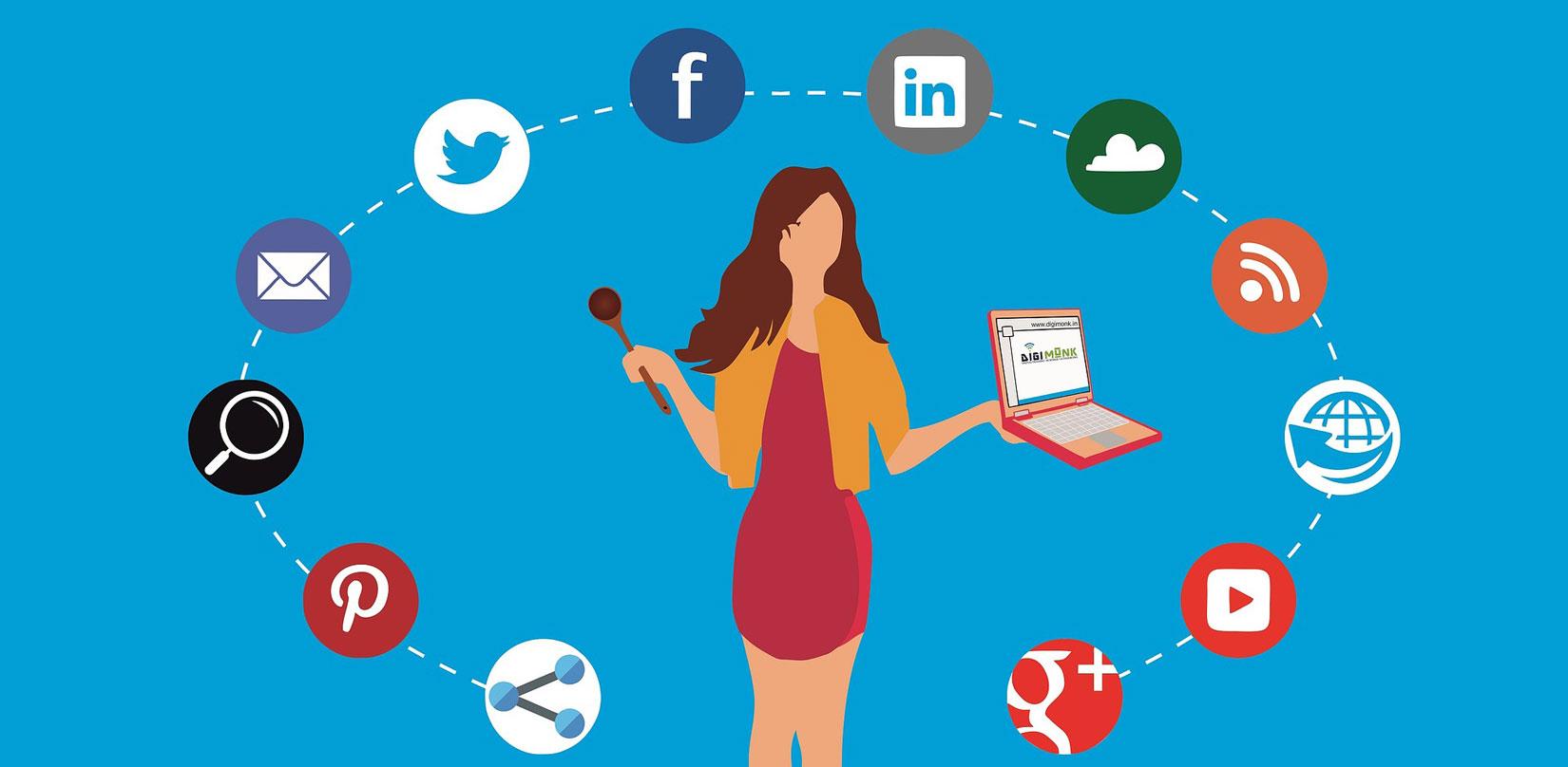 digital marketing building blocks